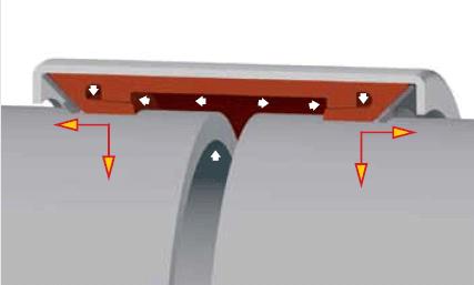 Rohrkupplung-System Verankerung